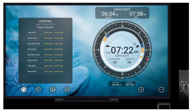SunIZup on Apple TV